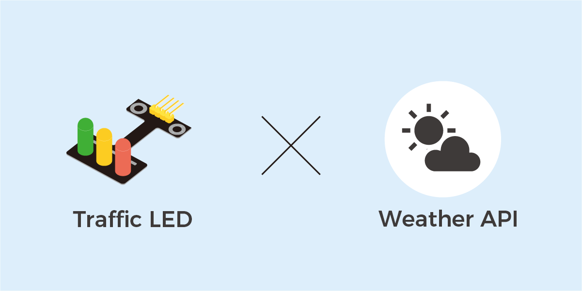 Control Traffic LED depending on the weather