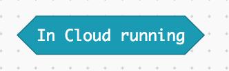 In Cloud running